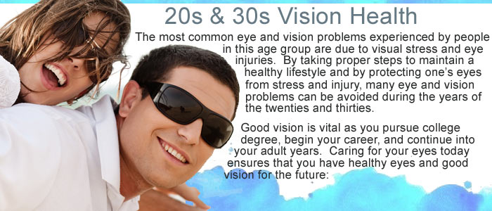 Vision & Age - 20's and 30's
